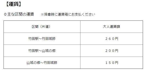 天空バス運賃/http://www.zentanbus.co.jp/information/5336/