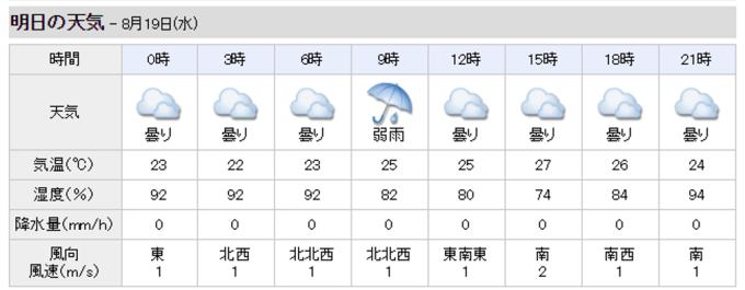 朝来市天気図