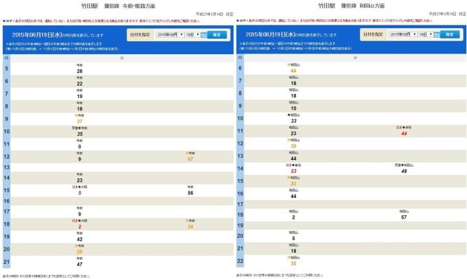 JRおでかけネット/https://www.jr-odekake.net/eki/timetable.php?id=0630212