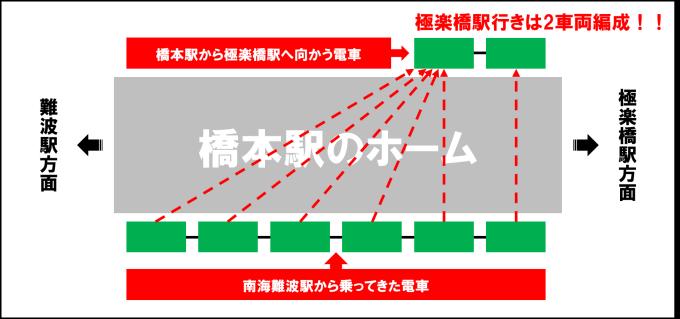 橋本駅乗換