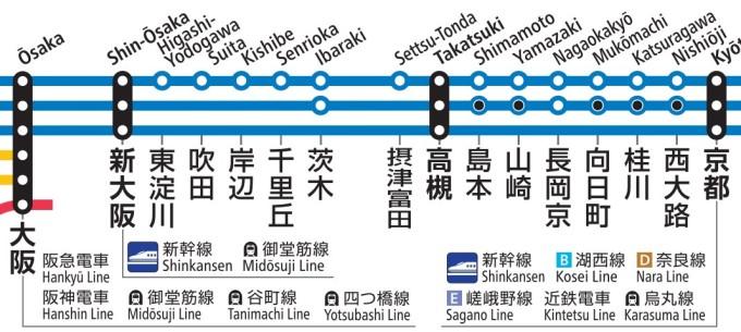 大阪~京都_停車駅