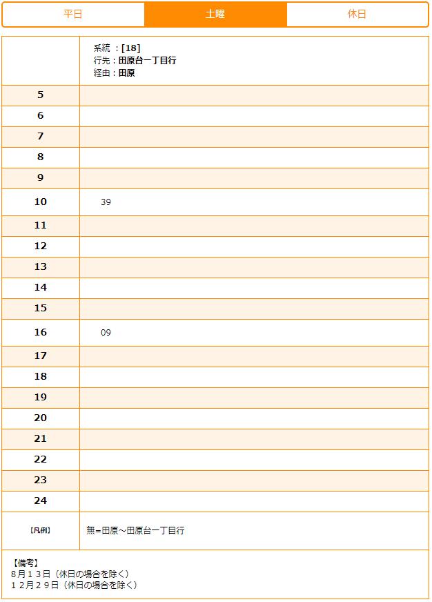 京阪私市バス停時刻表(田原台一丁目行き)