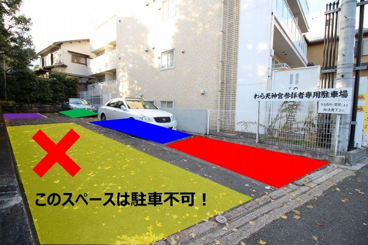 s-parking-wara