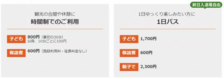 プレイヴィル大阪城公園の料金表